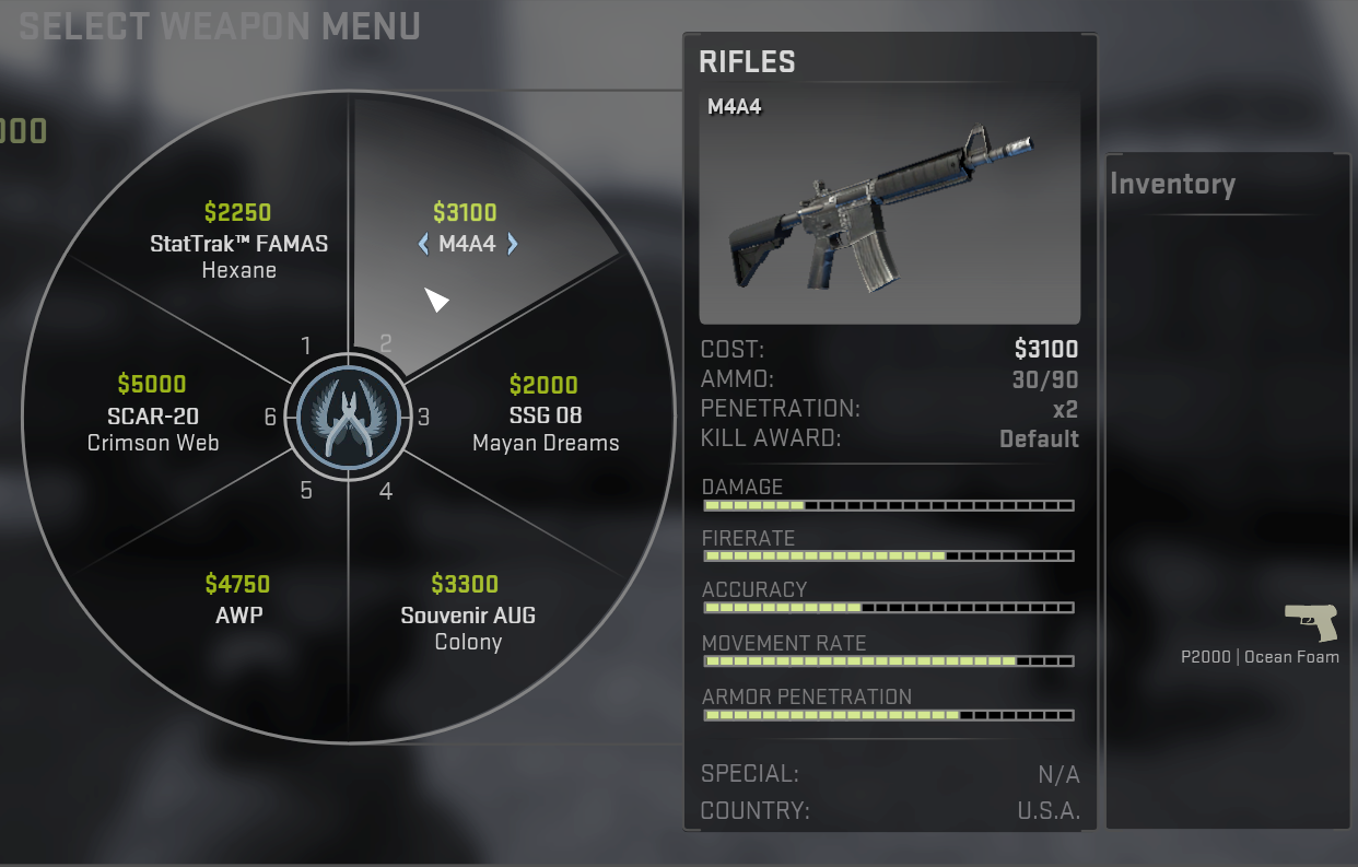 News for CS:GO Market Shoppers: Rifle Changes